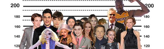 celebrity-heights-title